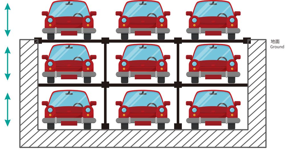 地坑式简易升降机械车位设计图